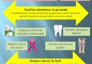 Vitamina D si rolul sau in organism